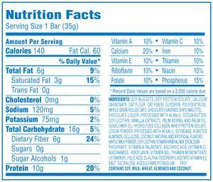 Sådan læses Food Etiketter til kulhydrater på Atkins Diet