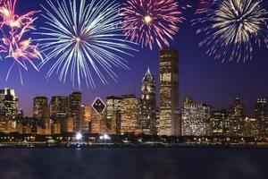 Hvad er årsagen Fireworks til at eksplodere?