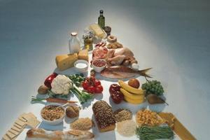 FDA anbefalede daglige tilførsel