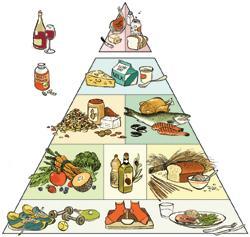 Marevan og kost
